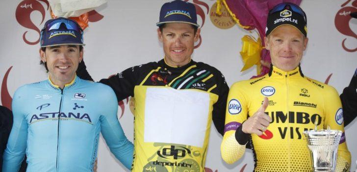 Ronde van Denemarken, Jakob Fuglsang, Tour Down Under