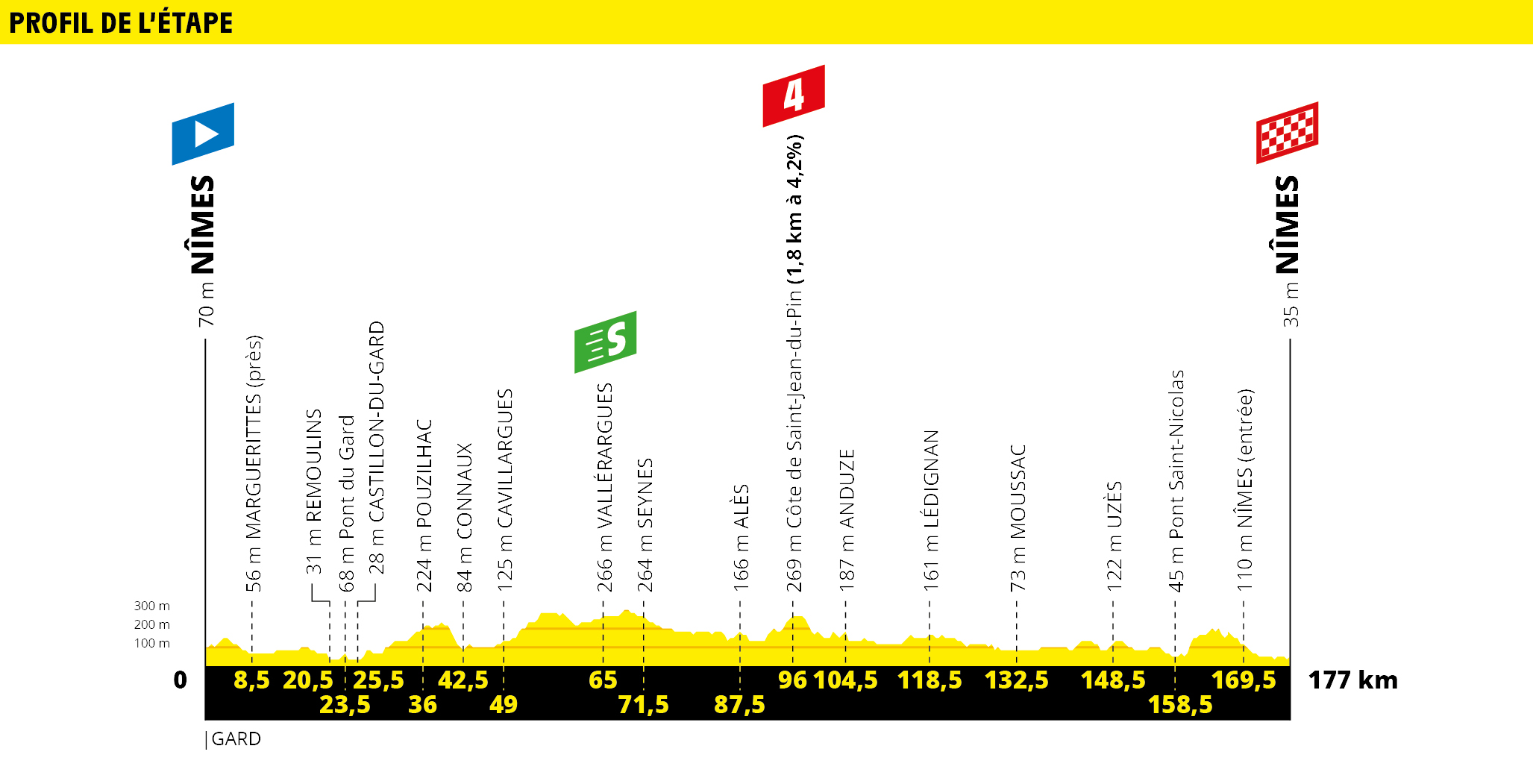 Tour De France 16. Etappe