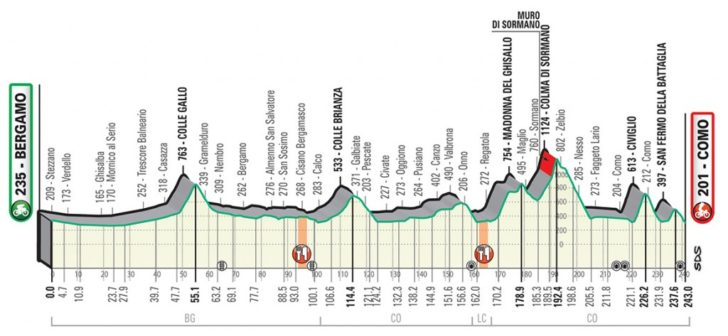 Dit is het parcours van de Ronde van Lombardije 2019